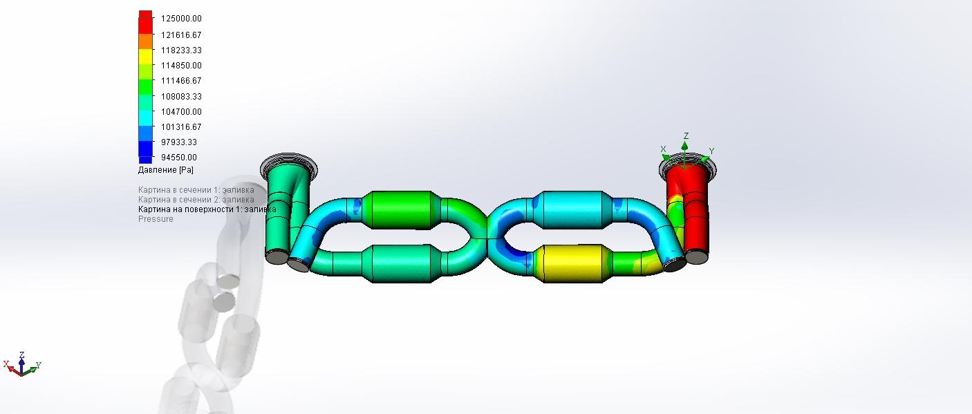 Давление в выхлопной системе при использовании X-пайпа с большим отверстием