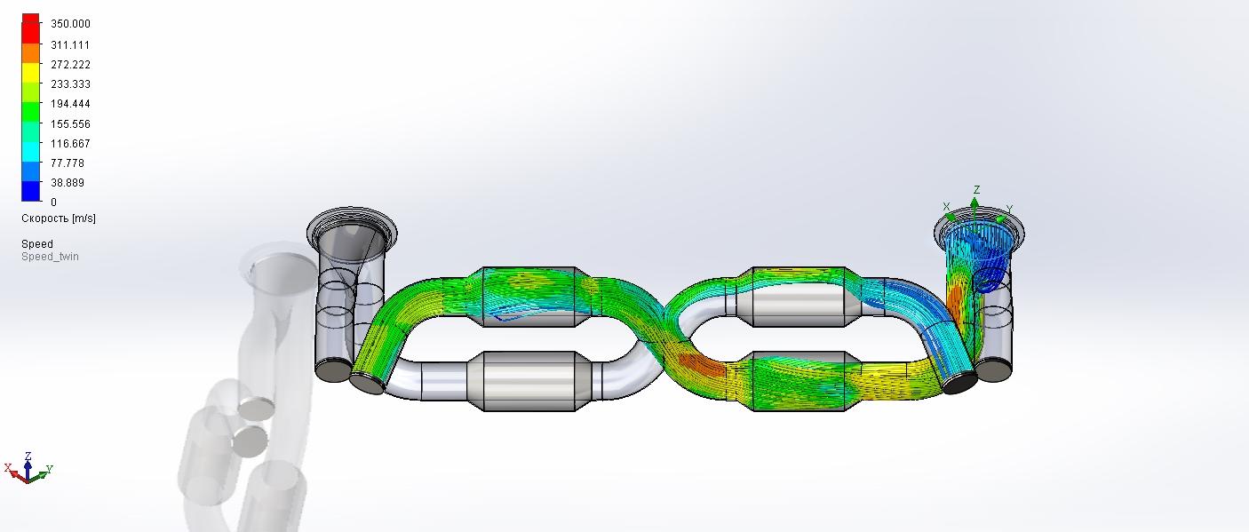 Скорость и направление потоков газов при использовании X-пайпа с большим отверстием