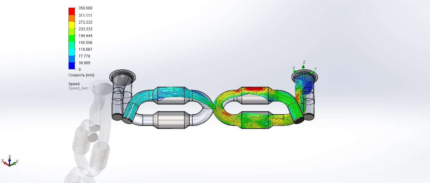 Скорость и направление потоков газов при использовании X-пайпа с оптимальным отверстием