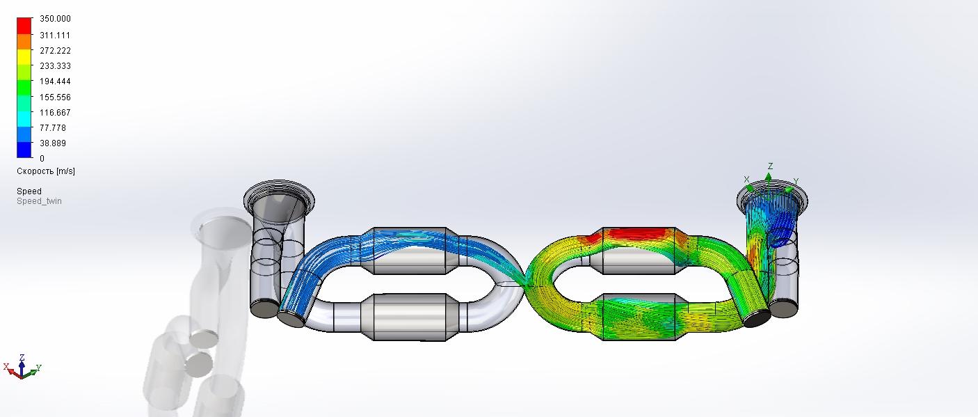Скорость и направление потоков газов при использовании X-пайпа с малым отверстием