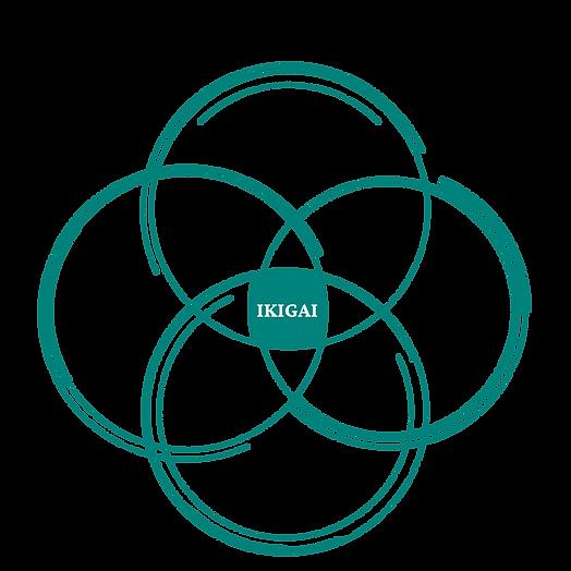 kia-kaha-creative-framework.png