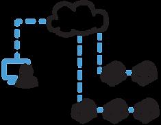 CloudConnect.png
