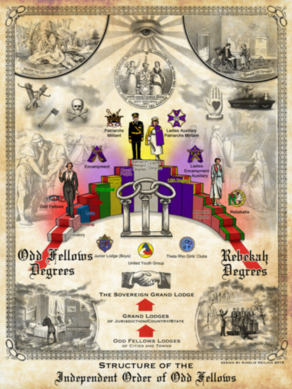 Structure of the Independant Order o Odd Fellows