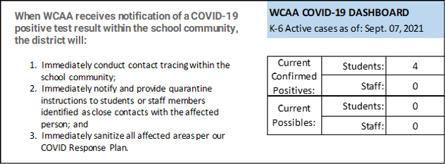 Covid Tracker 9-7.png
