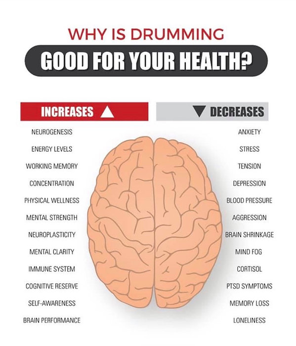 Drumming for your health.jpeg