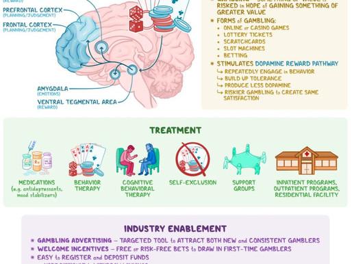Gambling features on popular Medical Education platforms (Geeky Medics & Osmosis)