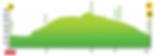 Profil Trail du Pays Viganais 2020.png