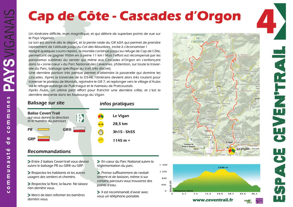 4- Cap de Côte - Cascades d'Orgon
