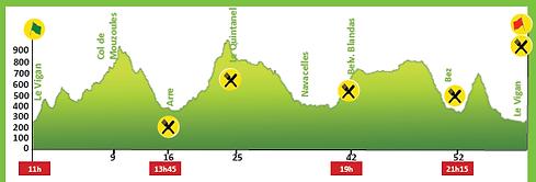 Profil Trail aux Etoiles.png