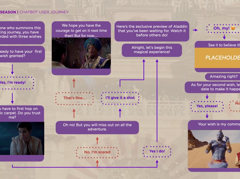 Aladdin Chatbot_1MAY.001.jpeg