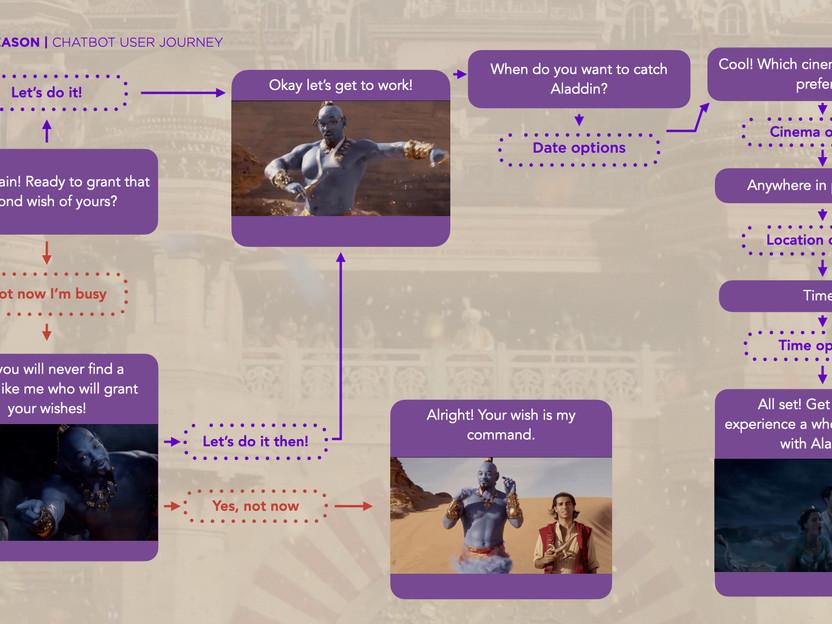 Aladdin Chatbot_1MAY.002.jpeg