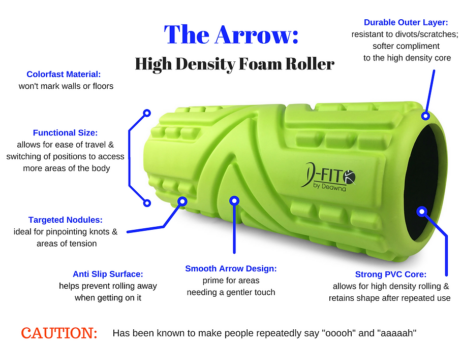 The Arrow™ High Density Foam Roller by D-Fit by Deawna infographic