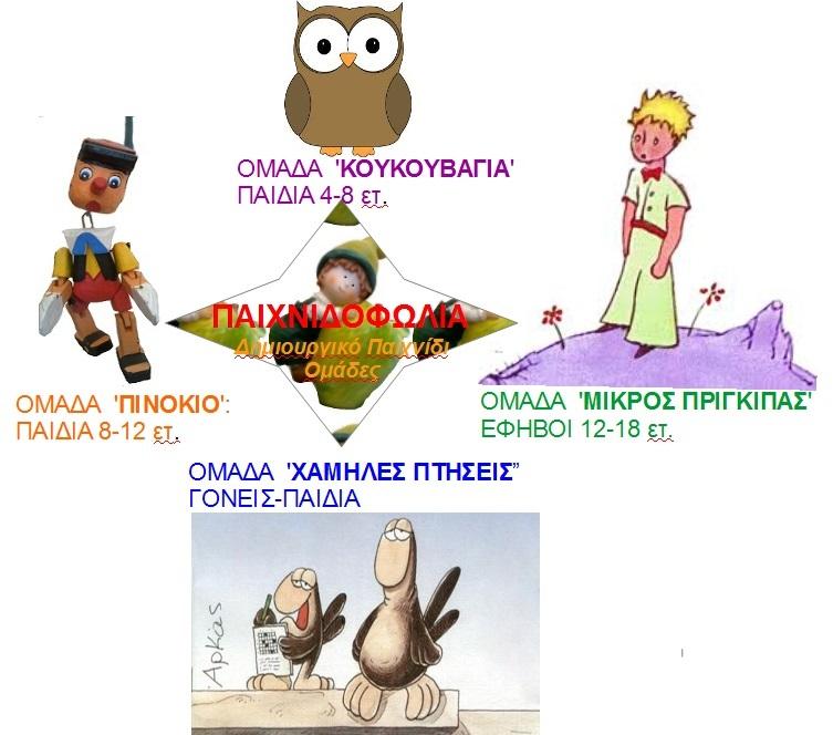 paixnidofolia_omades_diagrama_asteri