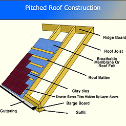 stevenage roofers_edited.png