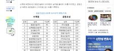 2016 시공능력평가 공원조성 부문 실적 1위