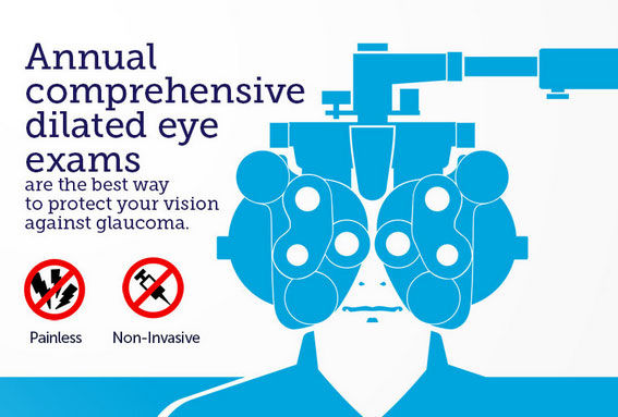annual-comprehensive-eye-exam-infographi