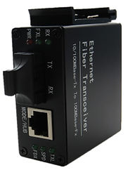 ETR2 Series Ethernet Tranceiver