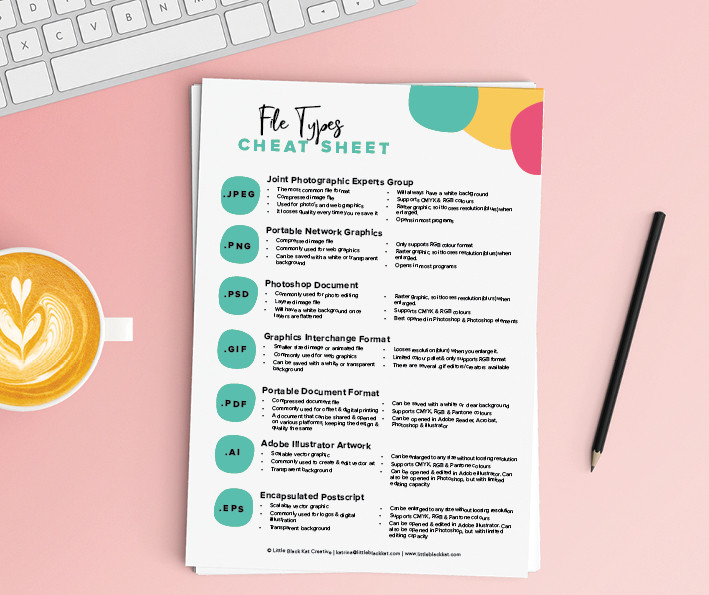 Free downloadable Cheat Sheet to help you know what file you need to use for print or web