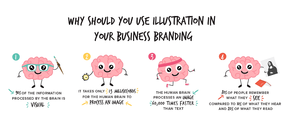 Why should you use illustration in your business branding