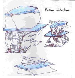 Rising Waterlines