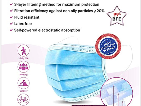The Deals Protective Earloop Face Masks in the USA & Canada Buy easily