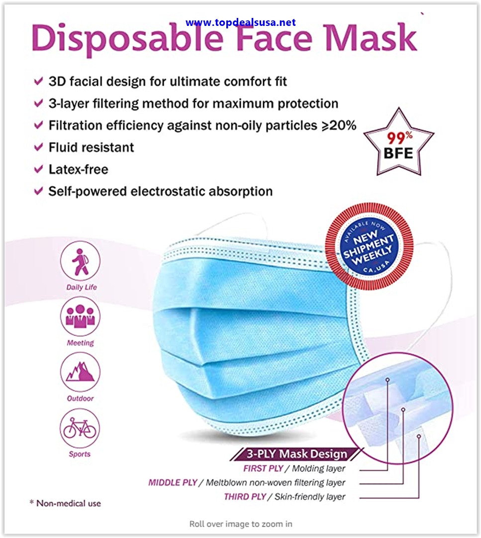 Protective Earloop Face Masks in the USA & Canada Buy easily
