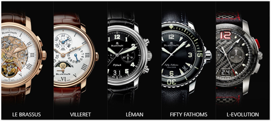 The Blancpain Online Watch Store
