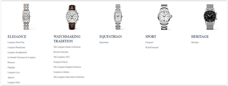 The Longines Online Store