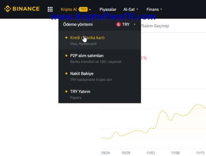 Litecoin Hakkında Detaylı Bilgi Rehberi, Nasıl Alınır