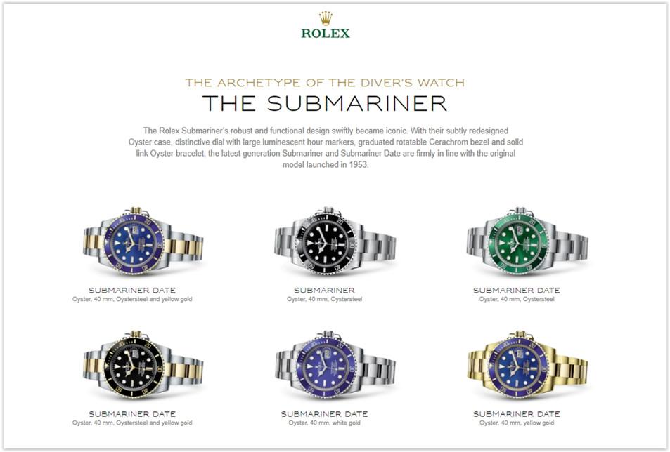 Online Rolex SubmarinerWatchStore