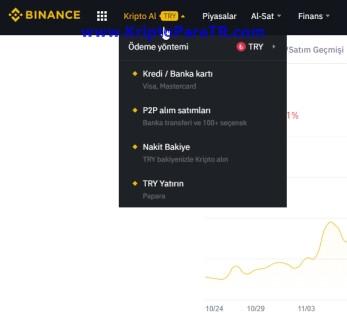 Bitcoin SV Hakkında Detaylı Bilgi Rehberi, Nasıl Alınır
