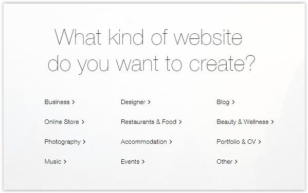 create an eCommerce website with the Wix editor
