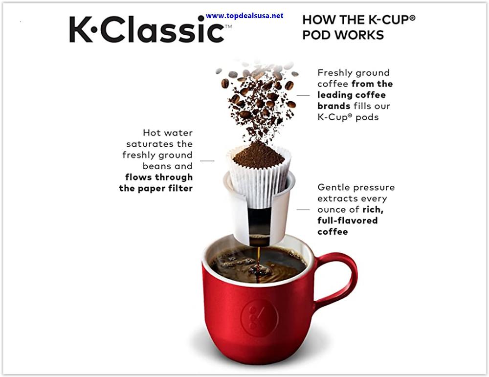 Keurig K-Classic Coffee Maker Deals