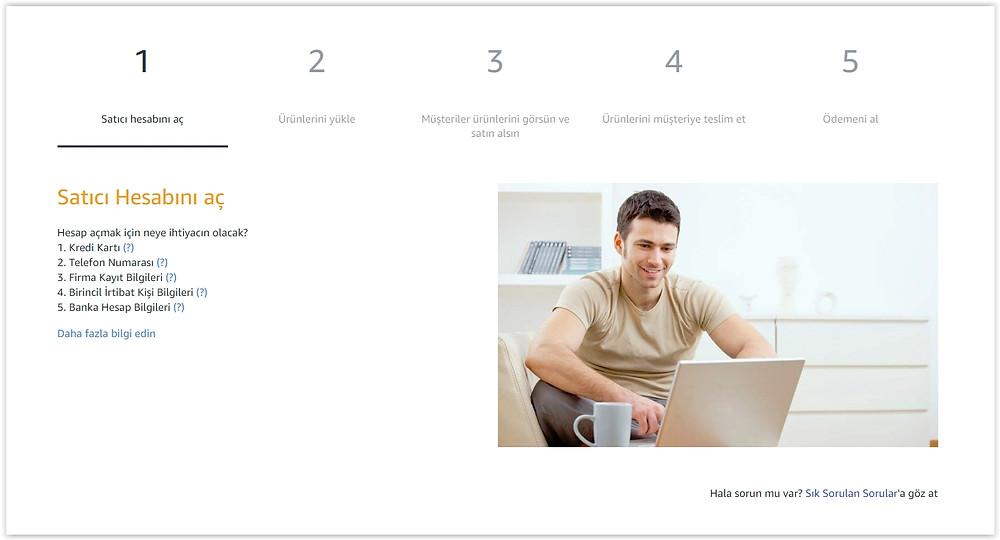 Amazon satıcı hesabı açmak ve Wix web sitesi entegrasyonu nasıl yapılır?
