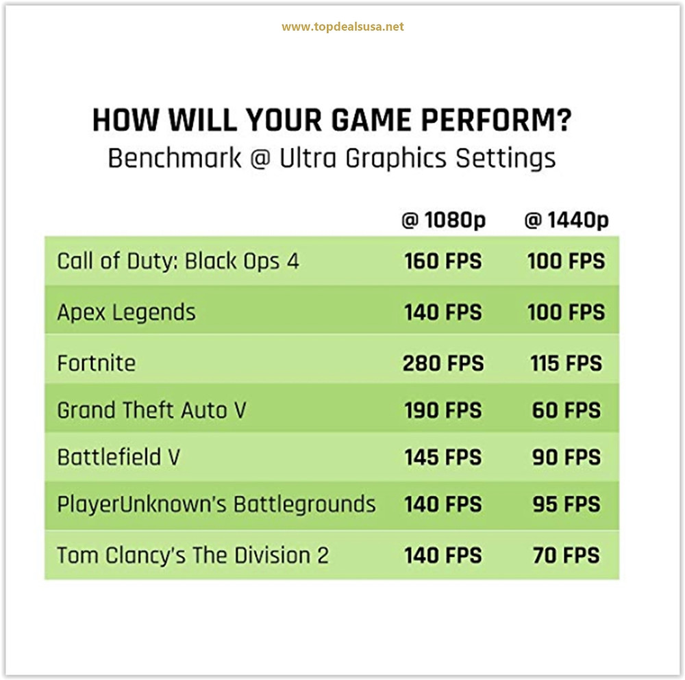 CyberpowerPC Gamer Supreme Liquid Cool Gaming PC, Intel Core i7-9700K 3.6GHz, NVIDIA GeForce RTX 2070 Super 8GB, 16GB DDR4, 1TB PCI-E NVMe SSD, WiFi Ready & Win 10 Home (SLC8260A2, Black)