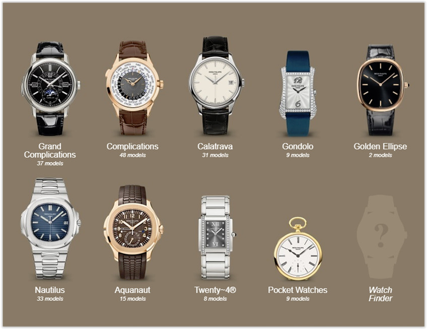 Online Patek Philippe Watch Store