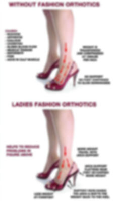 Ladies Fashion Orthotics