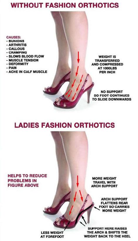 Ladies Fashion Orthotics
