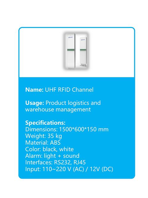 UHF RFID Channel