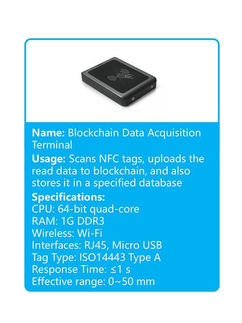 Blockchain Data Acquisition Terminal