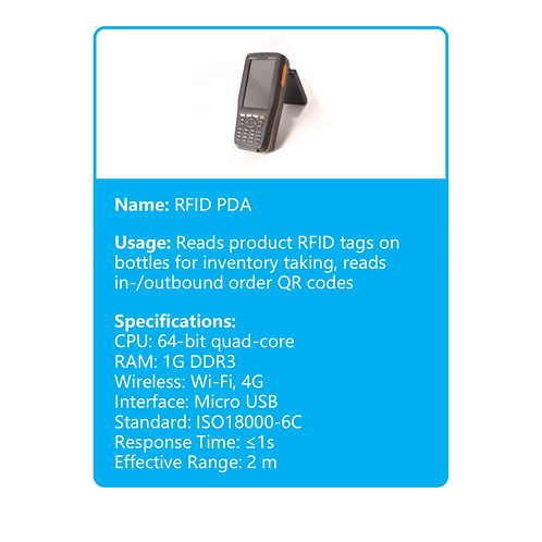 RFID PDA