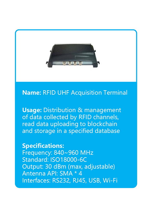 RFID UHF Acquisition Terminal