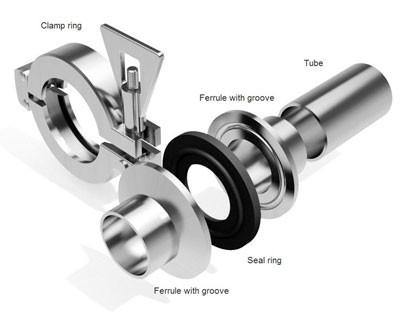 ferrule clamp union supplier