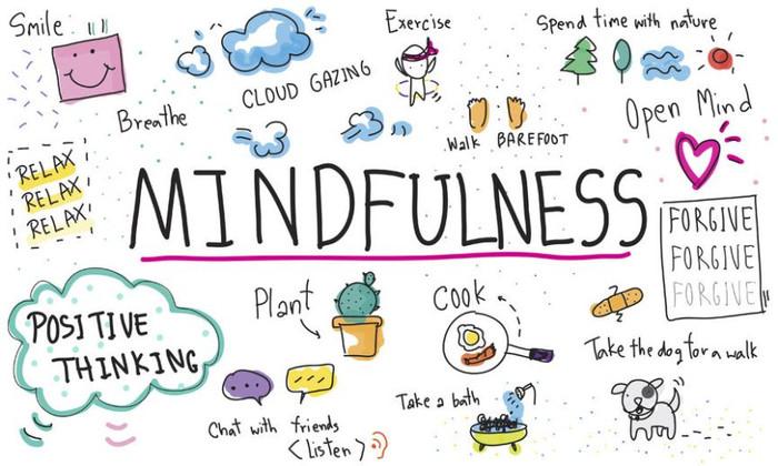 Introducing Mindfulness into the World Language Classroom