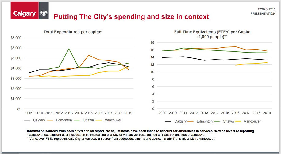 spending per capita.JPG
