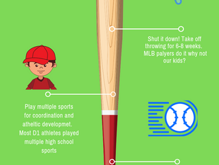 Prevent Throwing Injuries in Little League