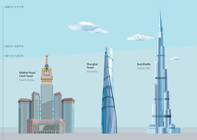 3 Tallest Buildings in the World_Vector