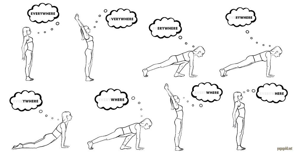 Was ist Yoga. Definition von Yoga. Yoga in Zürich. Yogagold Zürich.