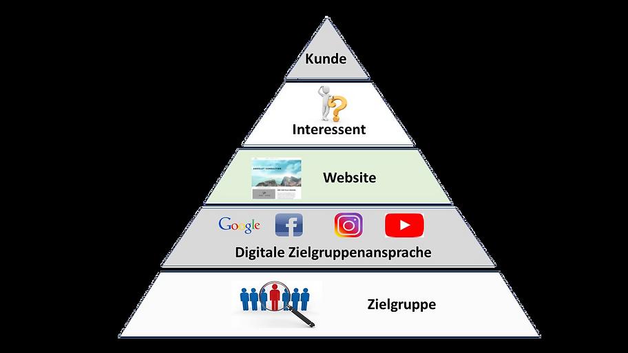 Pyramide1 .png