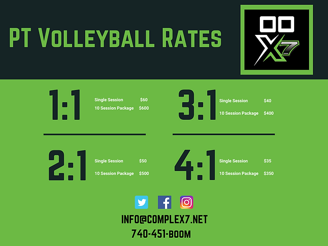 PT volleyball rates.png